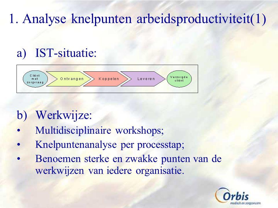 1. Analyse knelpunten arbeidsproductiviteit(1) a)IST-situatie: b)Werkwijze: Multidisciplinaire workshops; Knelpuntenanalyse per processtap; Benoemen s