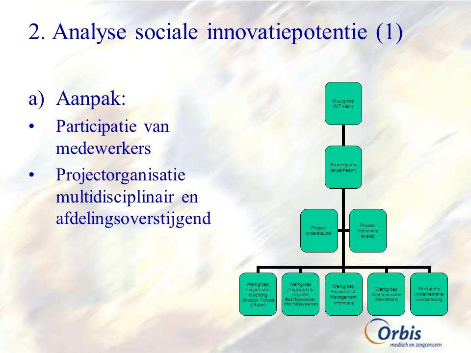 2. Analyse sociale innovatiepotentie (1) a)Aanpak: Participatie van medewerkers Projectorganisatie multidisciplinair en afdelingsoverstijgend Stuurgro