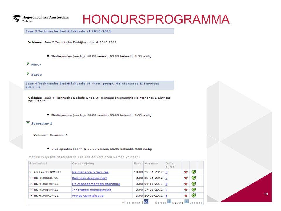HONOURSPROGRAMMA 18