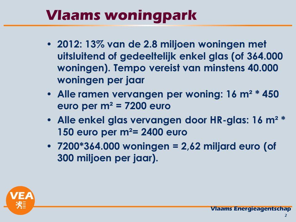 Vlaams woningpark sociale huisvesting 2011: patrimoniumenquête VMSW 18% van de appartementen en 27% van de woningen heeft nog enkel glas 3