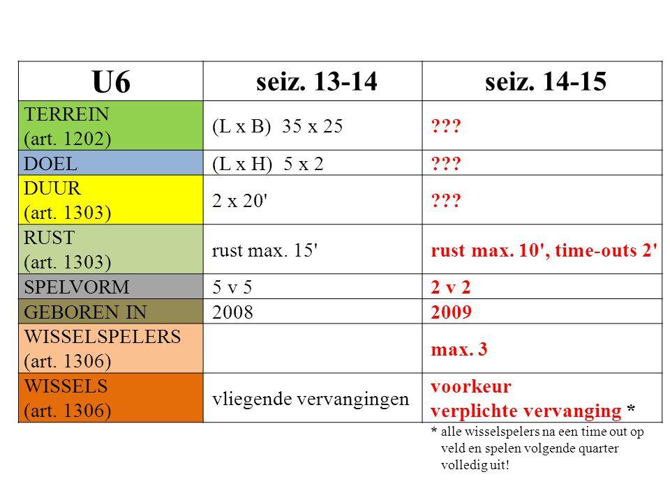 U6 seiz. 13-14 seiz. 14-15 TERREIN (art. 1202) (L x B) 35 x 25 .