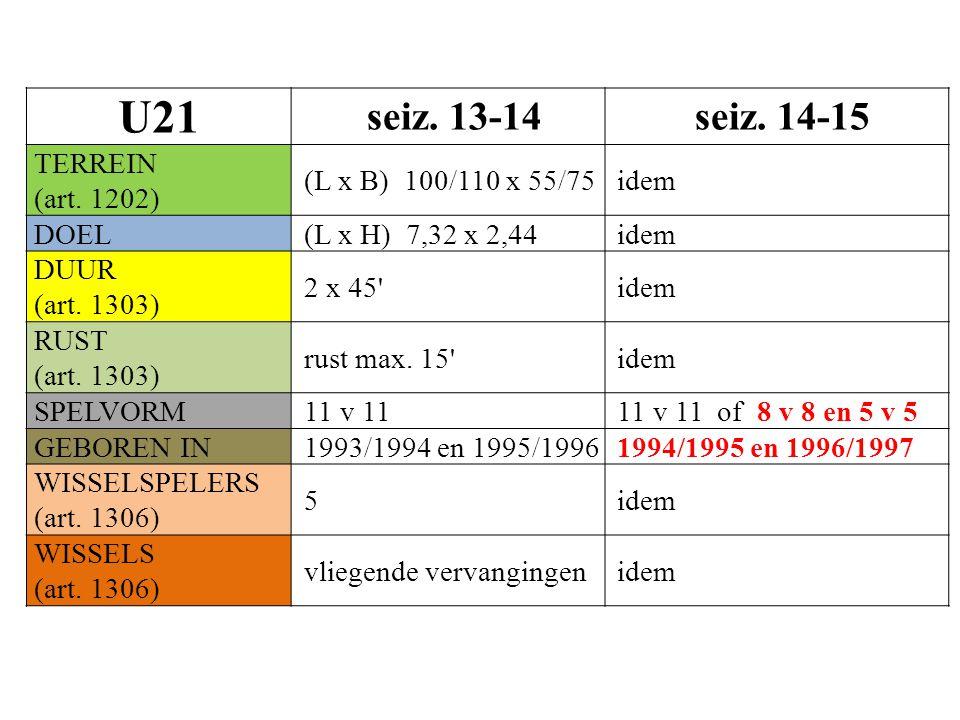 U21 seiz. 13-14 seiz. 14-15 TERREIN (art.