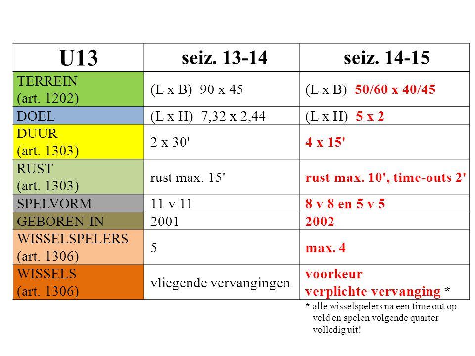 U13 seiz. 13-14 seiz. 14-15 TERREIN (art.