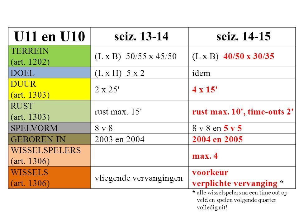 U11 en U10 seiz. 13-14 seiz. 14-15 TERREIN (art.