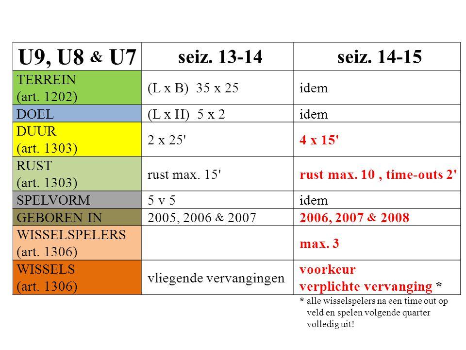 U9, U8 & U7 seiz. 13-14 seiz. 14-15 TERREIN (art.