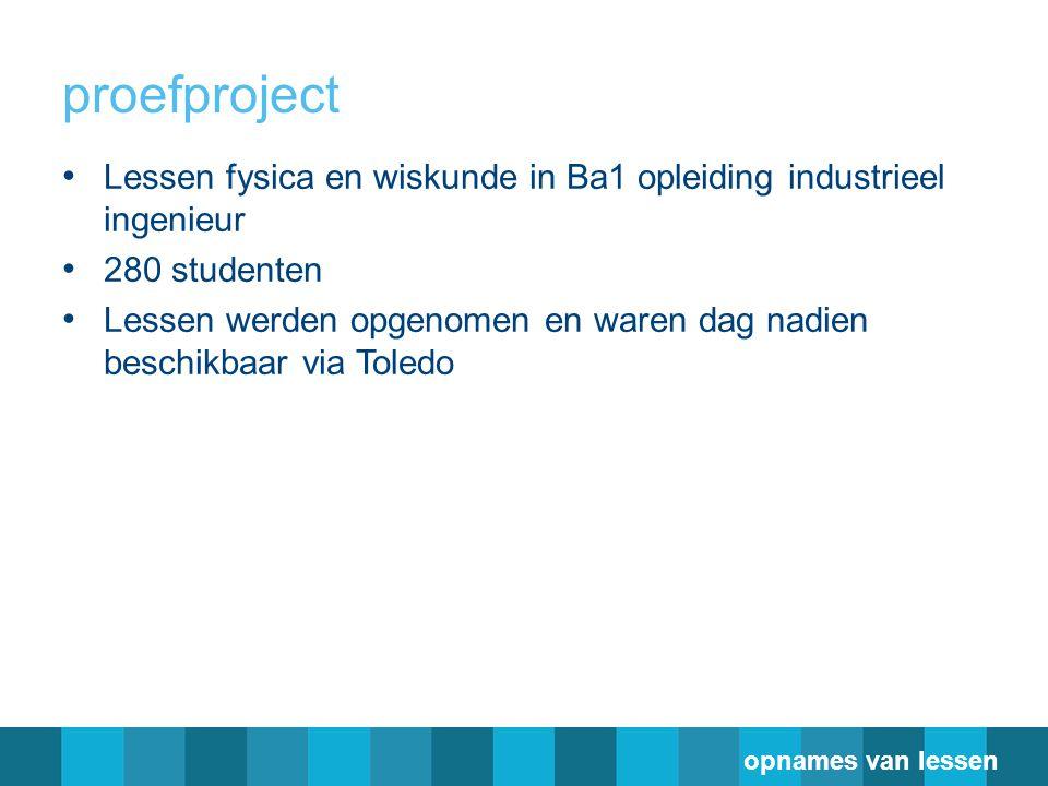 proefproject Lessen fysica en wiskunde in Ba1 opleiding industrieel ingenieur 280 studenten Lessen werden opgenomen en waren dag nadien beschikbaar via Toledo opnames van lessen