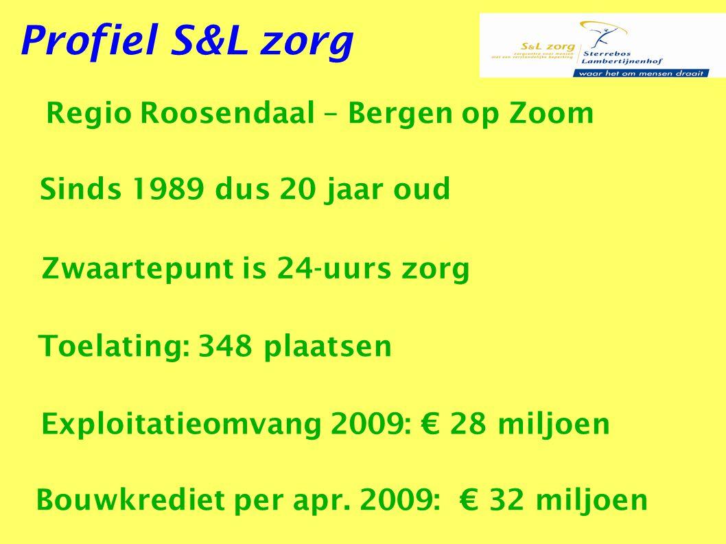Profiel S&L zorg Regio Roosendaal – Bergen op Zoom Sinds 1989 dus 20 jaar oud Zwaartepunt is 24-uurs zorg Exploitatieomvang 2009: € 28 miljoen Bouwkre