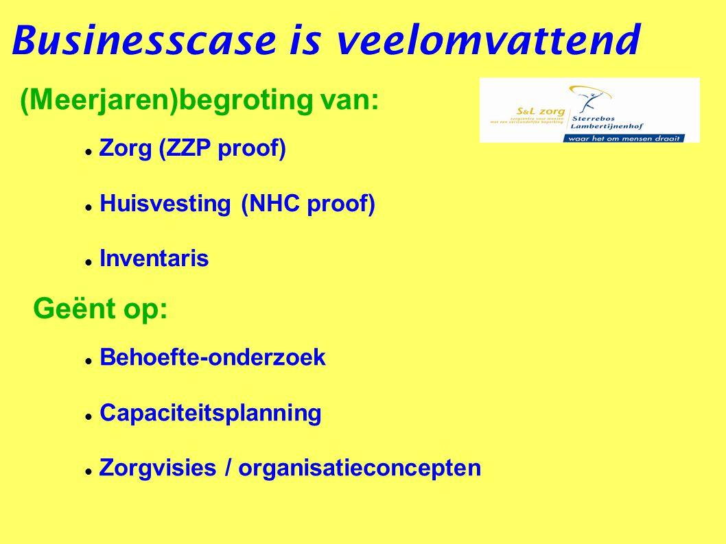 Businesscase is veelomvattend (Meerjaren)begroting van: Zorg (ZZP proof) Huisvesting (NHC proof) Inventaris Geënt op: Behoefte-onderzoek Capaciteitspl
