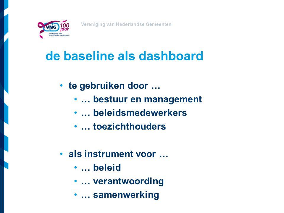 Vereniging van Nederlandse Gemeenten de baseline als dashboard te gebruiken door … … bestuur en management … beleidsmedewerkers … toezichthouders als
