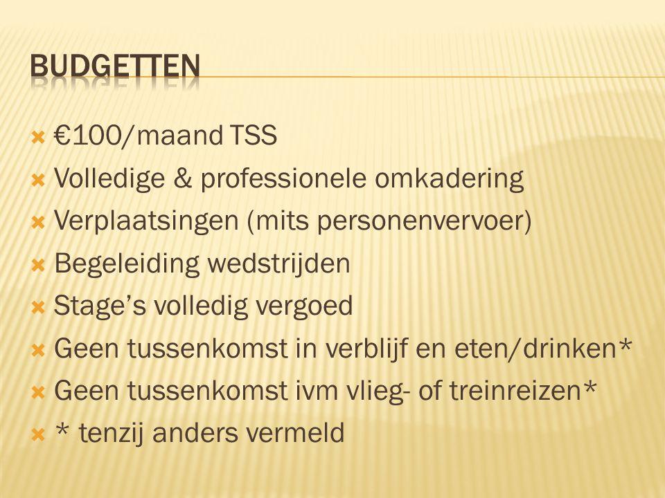  €100/maand TSS  Volledige & professionele omkadering  Verplaatsingen (mits personenvervoer)  Begeleiding wedstrijden  Stage's volledig vergoed 