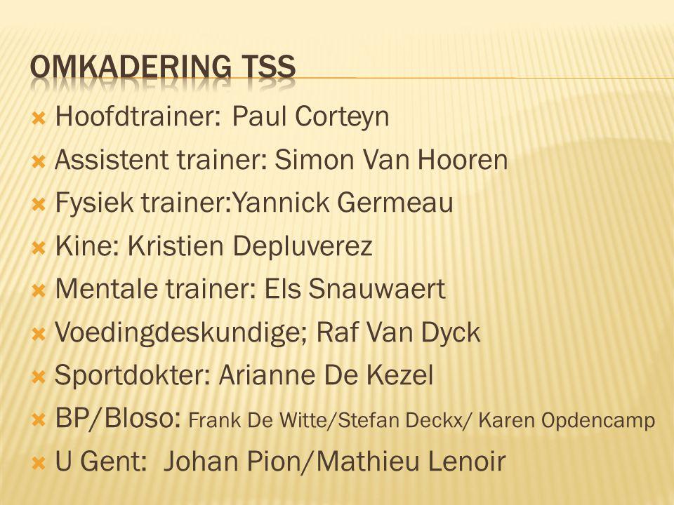  Hoofdtrainer:Paul Corteyn  Assistent trainer: Simon Van Hooren  Fysiek trainer:Yannick Germeau  Kine: Kristien Depluverez  Mentale trainer: Els