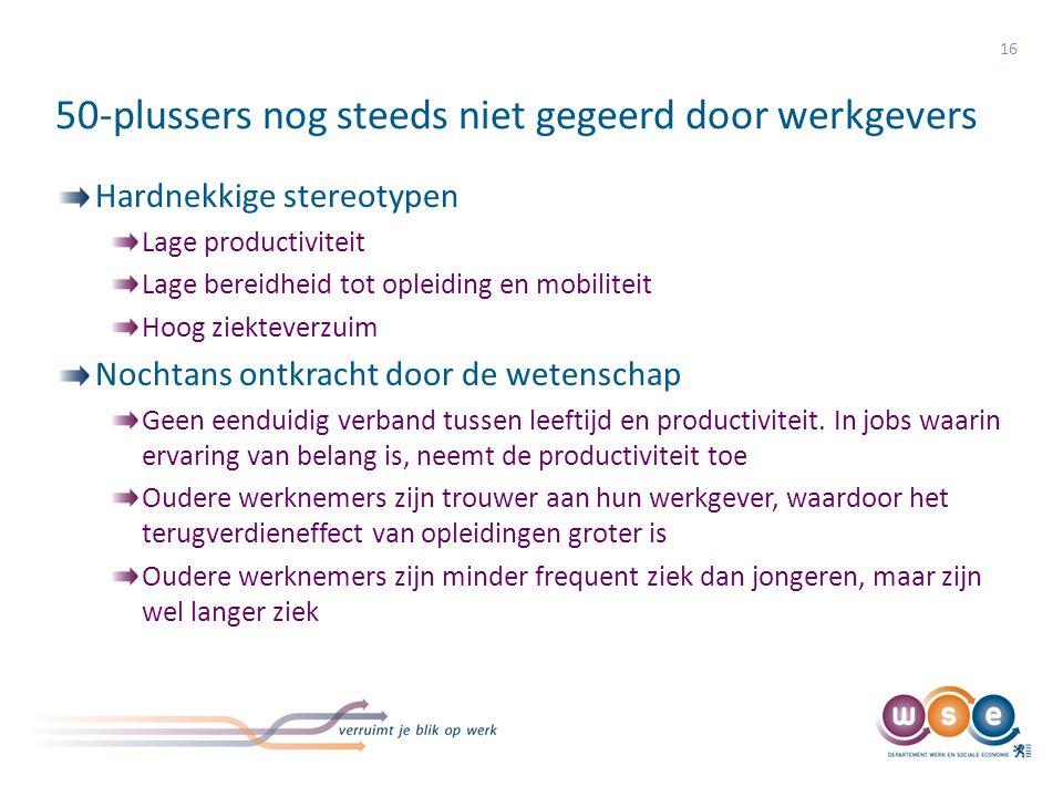 50-plussers nog steeds niet gegeerd door werkgevers 16 Hardnekkige stereotypen Lage productiviteit Lage bereidheid tot opleiding en mobiliteit Hoog zi