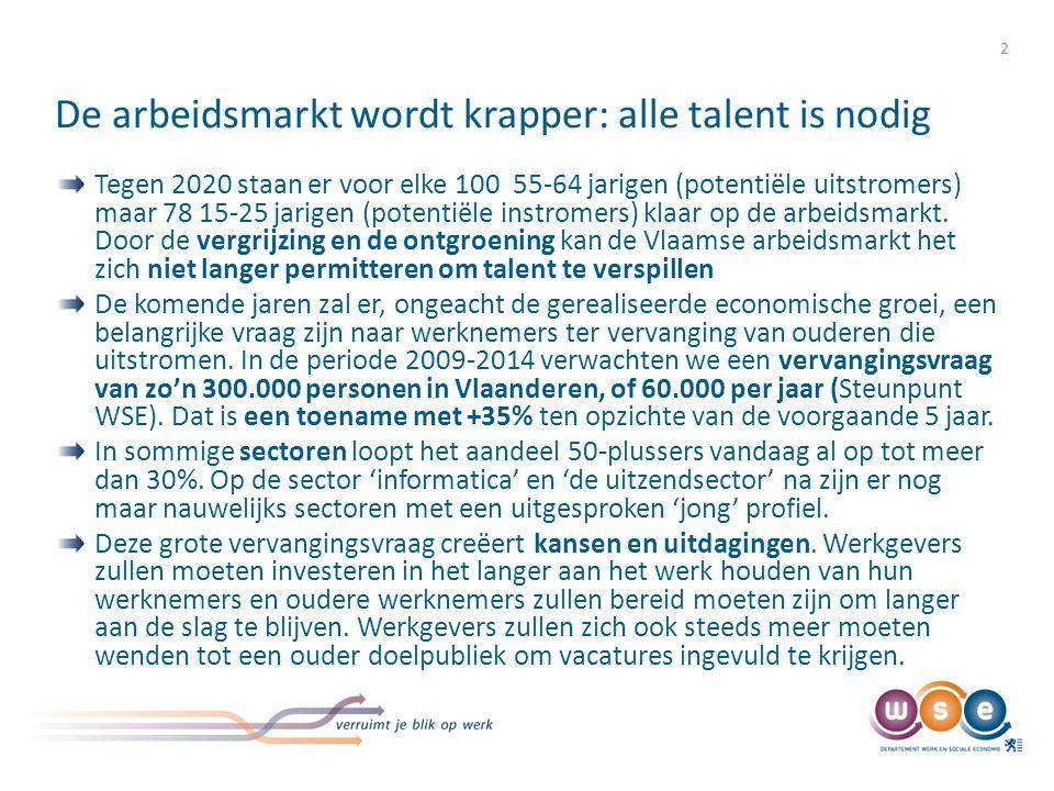 50-plussers nog steeds niet gegeerd door werkgevers 13 Aandeel 50-plussers in indiensttredingen en in de beroepsactieve bevolking, Vlaams Gewest