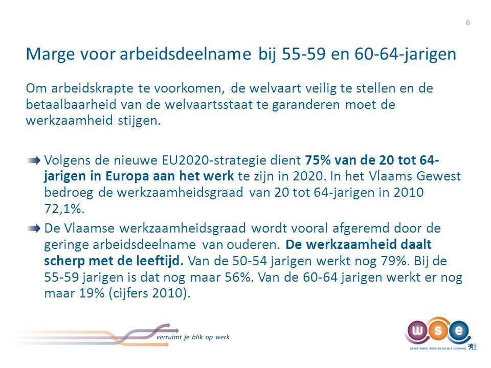 Vlaanderen aan de staart van het Europese peloton 7 De werkzaamheid van 55-64-jarigen, Vlaanderen in internationaal perspectief, 2010 Bron: FOD Economie ADSEI – EAK, Eurostat LFS (Bewerking Departement WSE)