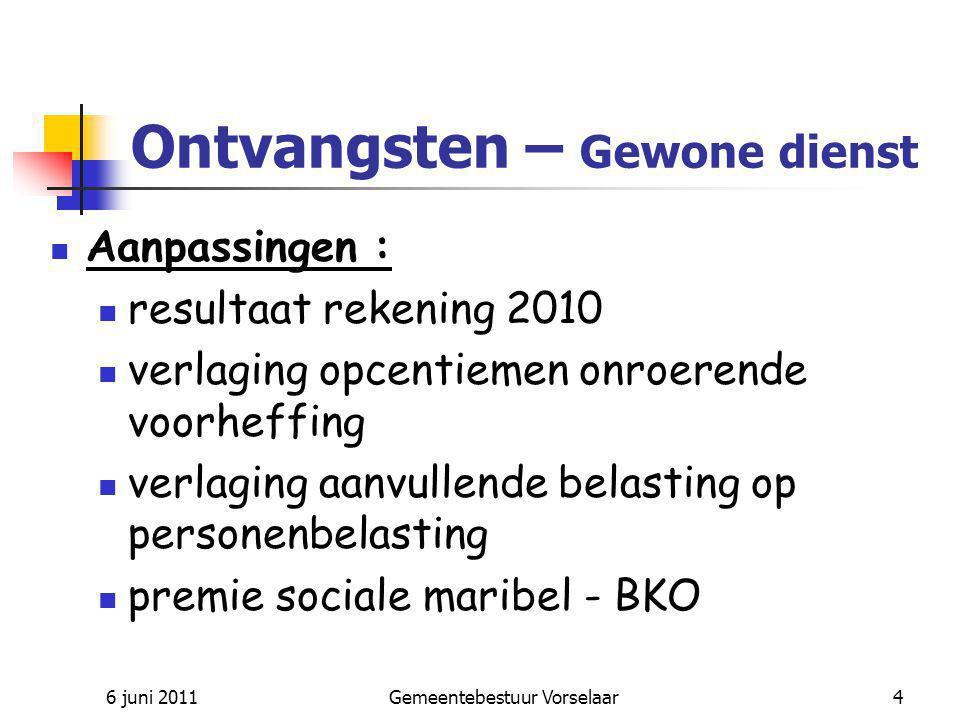 6 juni 2011Gemeentebestuur Vorselaar5 Ontvangsten – Gewone dienst Tabel :