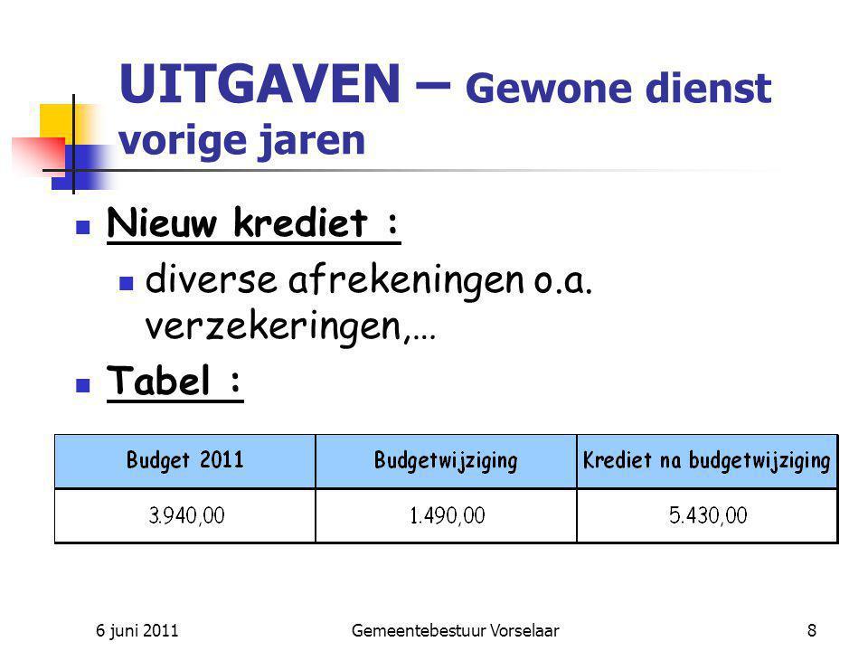 6 juni 2011Gemeentebestuur Vorselaar9 UITGAVEN – Gewone dienst eigen dienstjaar Aanpassingen : Diverse verzekeringen Overb.