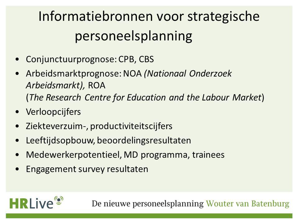 Informatiebronnen voor strategische personeelsplanning Conjunctuurprognose: CPB, CBS Arbeidsmarktprognose: NOA (Nationaal Onderzoek Arbeidsmarkt), ROA