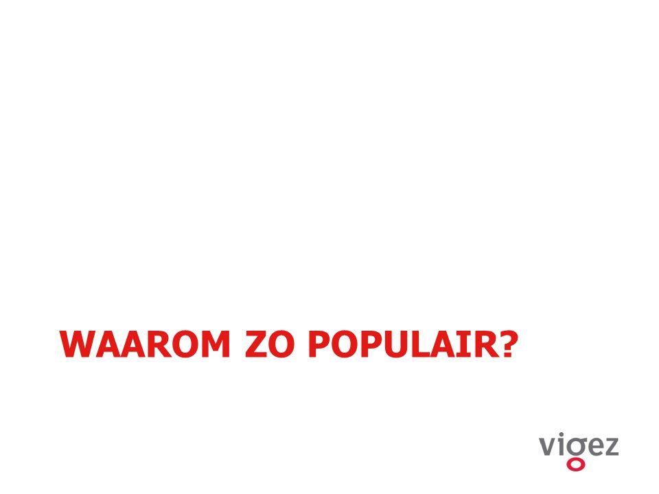 WAAROM ZO POPULAIR?