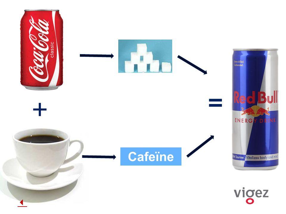 Cafeïne = + 