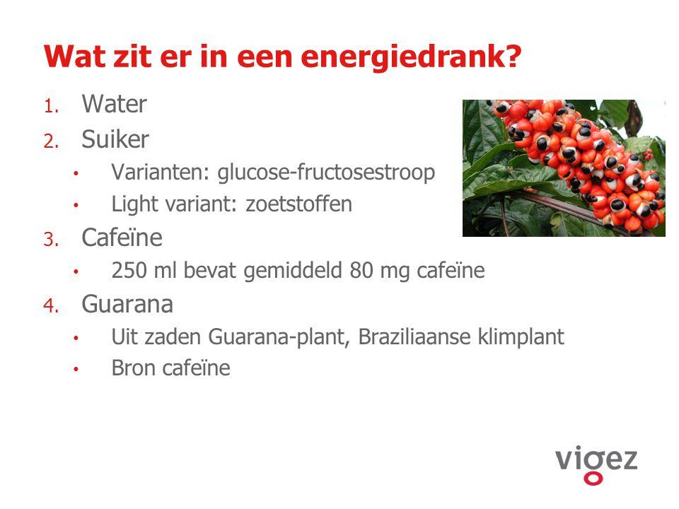 Wat zit er in een energiedrank? 1. Water 2. Suiker Varianten: glucose-fructosestroop Light variant: zoetstoffen 3. Cafeïne 250 ml bevat gemiddeld 80 m