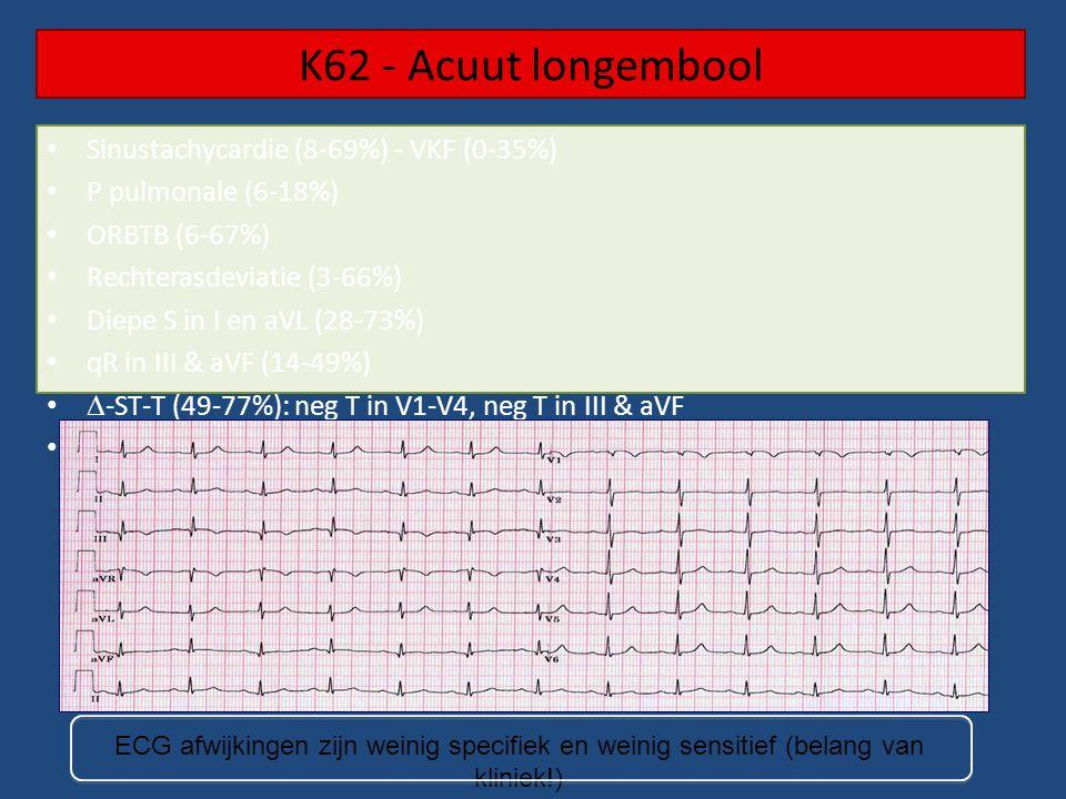 K62 - Acuut longembool Sinustachycardie (8-69%) - VKF (0-35%) P pulmonale (6-18%) ORBTB (6-67%) Rechterasdeviatie (3-66%) Diepe S in I en aVL (28-73%)