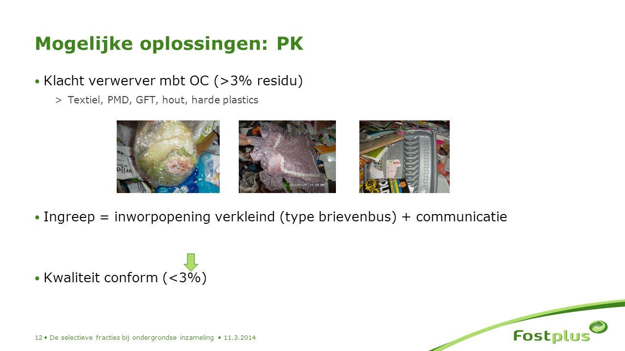 Klacht verwerver mbt OC (>3% residu) >Textiel, PMD, GFT, hout, harde plastics Ingreep = inworpopening verkleind (type brievenbus) + communicatie Kwali