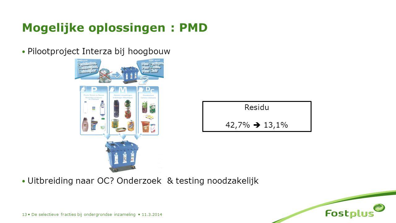 Mogelijke oplossingen : PMD De selectieve fracties bij ondergrondse inzameling 11.3.2014 13 Pilootproject Interza bij hoogbouw Uitbreiding naar OC? On