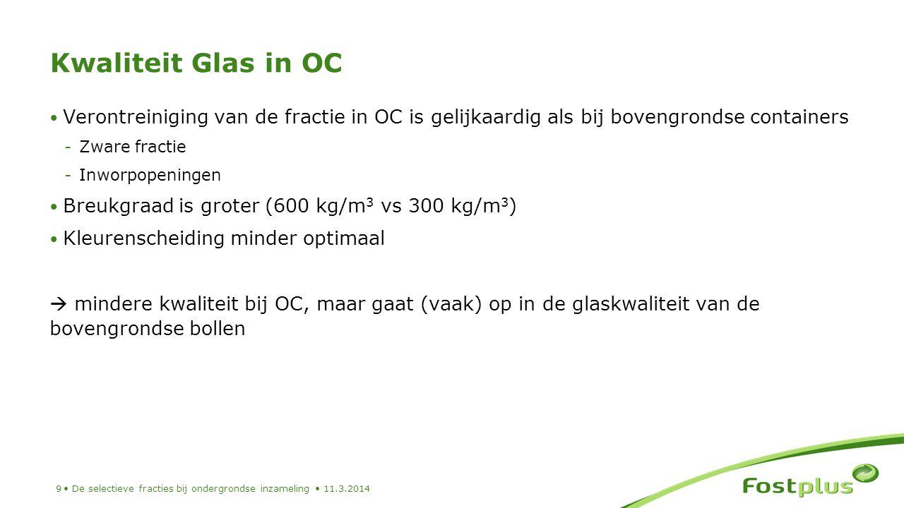 Verontreiniging van de fractie in OC is gelijkaardig als bij bovengrondse containers -Zware fractie -Inworpopeningen Breukgraad is groter (600 kg/m 3