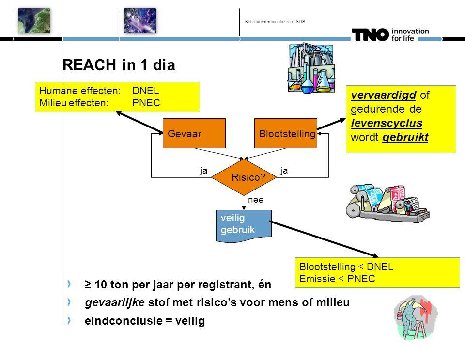 Gevolgen REACH voor downstream user (DU)  Zelf niet registreren; krijgt info vanuit de keten: Top-down: I.DU krijgt VIB met eventueel blootstellingsscenario II.DU krijgt nieuwe gevaars- of blootstellingsinfo Bottom-up III.DU krijgt vraag om gebruik 'geïdentificeerd gebruik' te maken IV.DU krijgt nieuwe informatie over gezondheidseffecten Ketencommunicatie en e-SDS