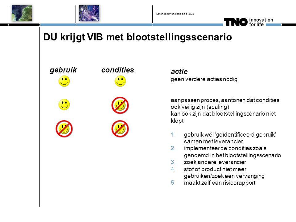 DU krijgt VIB met blootstellingsscenario actie geen verdere acties nodig aanpassen proces, aantonen dat condities ook veilig zijn (scaling) kan ook zi
