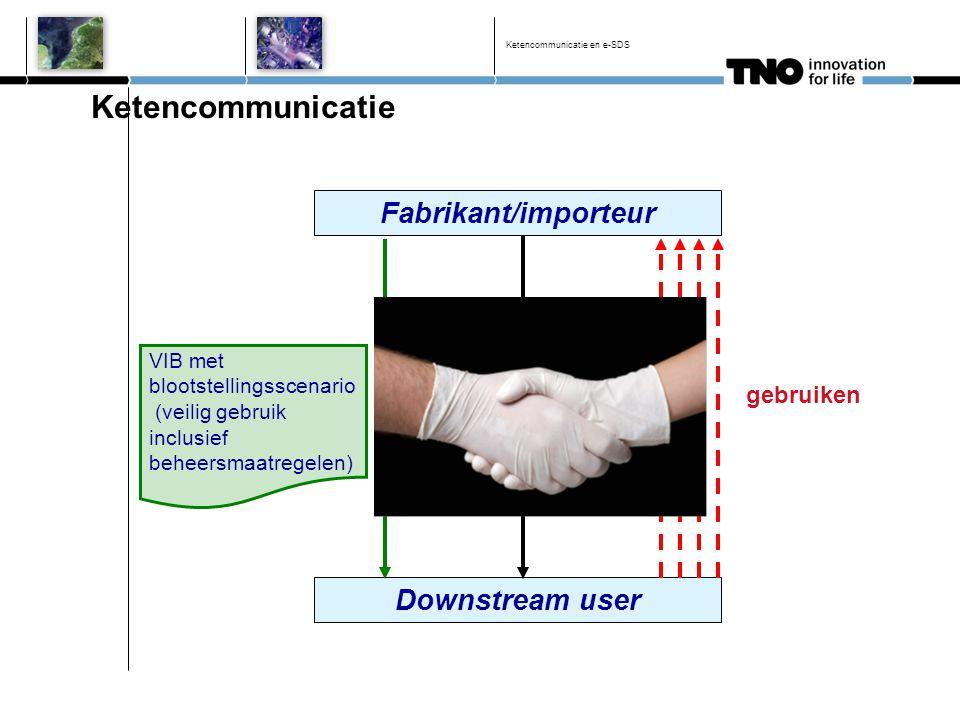 Ketencommunicatie en e-SDS Ketencommunicatie Fabrikant/importeur Downstream user VIB VIB met blootstellingsscenario (veilig gebruik inclusief beheersm