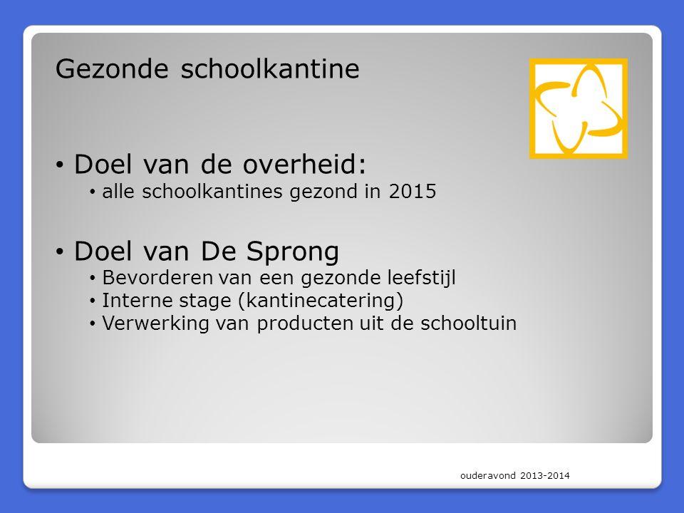 ouderavond 2013-2014 Gezonde schoolkantine Doel van de overheid: alle schoolkantines gezond in 2015 Doel van De Sprong Bevorderen van een gezonde leef