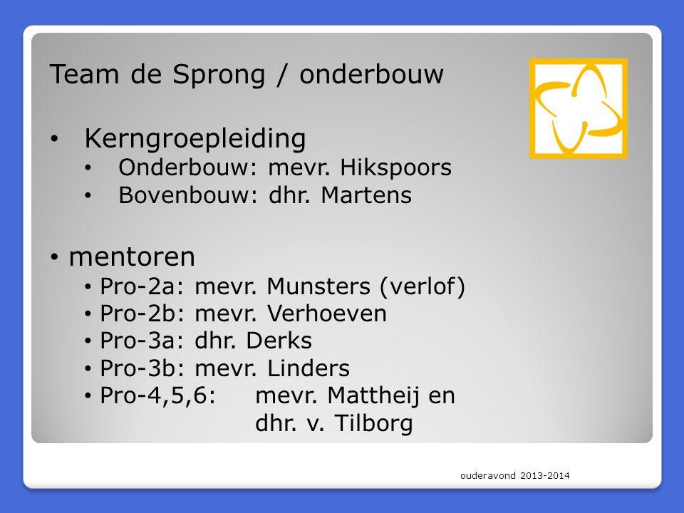 Team de Sprong / onderbouw Kerngroepleiding Onderbouw: mevr. Hikspoors Bovenbouw: dhr. Martens mentoren Pro-2a: mevr. Munsters (verlof) Pro-2b: mevr.