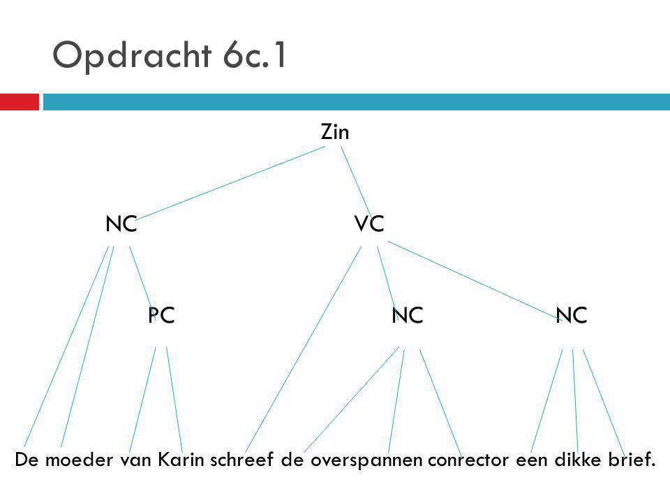 Opdracht 6c.2 Zin NC VC PC PC Het huis van de directeur staat bij zee.