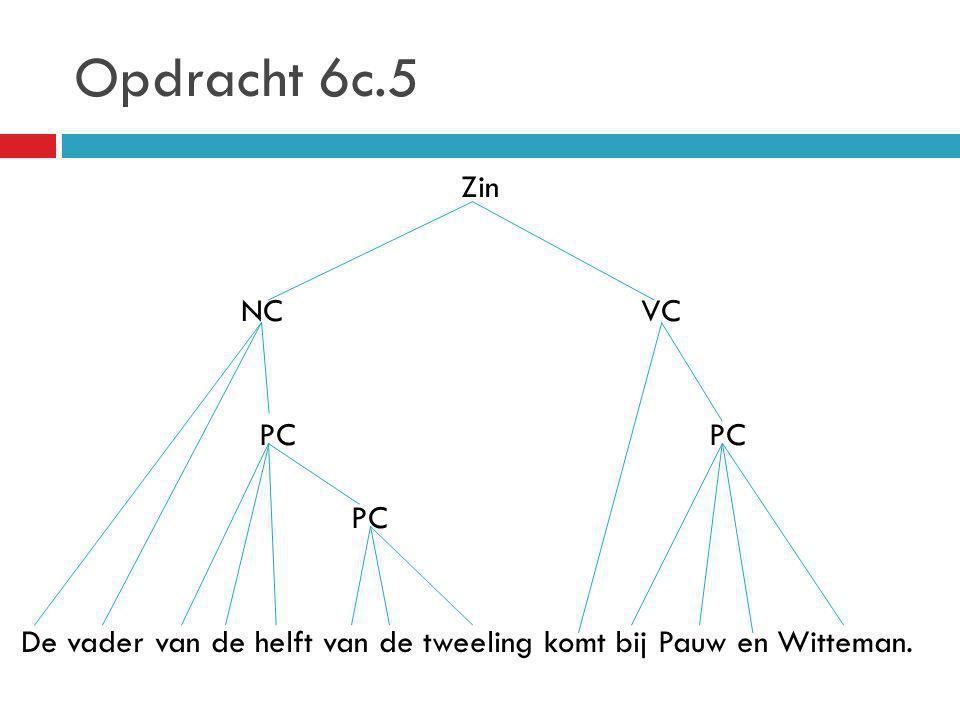 Groepswerk: pv en ond  Groepjes samenstellen m.b.v.