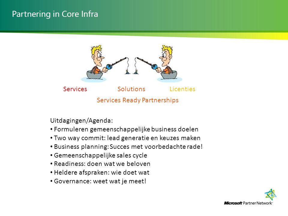 Partnering in Core Infra ServicesLicentiesSolutions Uitdagingen/Agenda: Formuleren gemeenschappelijke business doelen Two way commit: lead generatie en keuzes maken Business planning: Succes met voorbedachte rade.