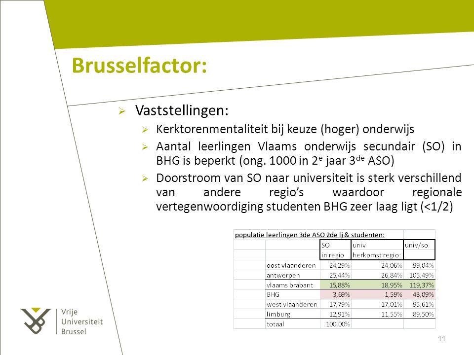 Brusselfactor:  Vaststellingen:  Kerktorenmentaliteit bij keuze (hoger) onderwijs  Aantal leerlingen Vlaams onderwijs secundair (SO) in BHG is bepe