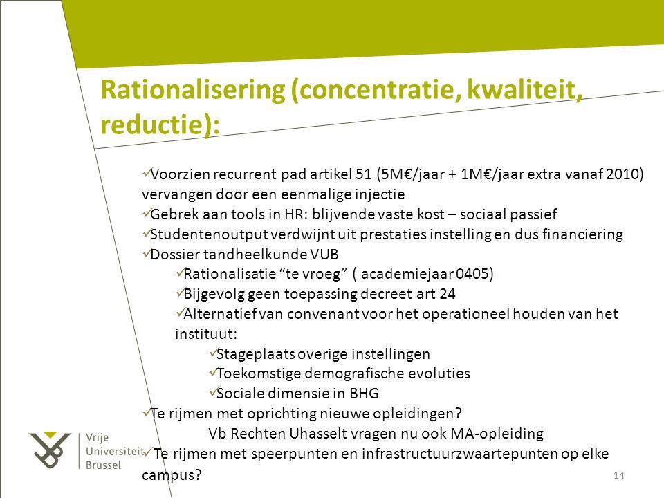 Rationalisering (concentratie, kwaliteit, reductie): Voorzien recurrent pad artikel 51 (5M€/jaar + 1M€/jaar extra vanaf 2010) vervangen door een eenma