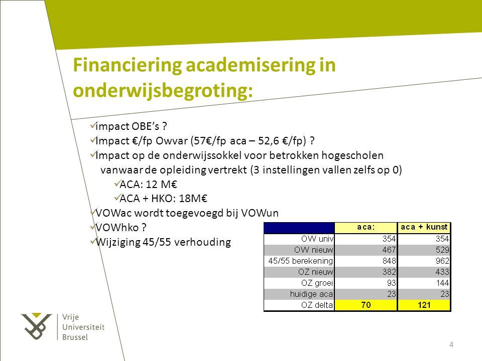 Financiering academisering in onderwijsbegroting: impact OBE's ? Impact €/fp Owvar (57€/fp aca – 52,6 €/fp) ? Impact op de onderwijssokkel voor betrok
