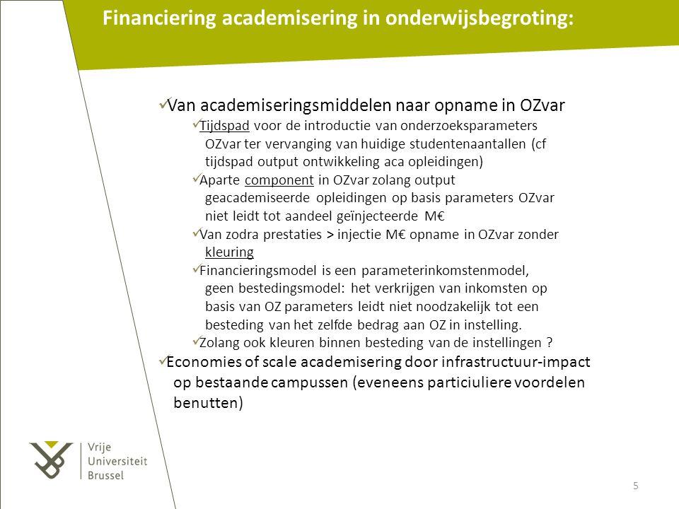 Van academiseringsmiddelen naar opname in OZvar Tijdspad voor de introductie van onderzoeksparameters OZvar ter vervanging van huidige studentenaantal