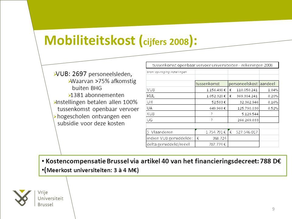 Mobiliteitskost ( cijfers 2008 ): Kostencompensatie Brussel via artikel 40 van het financieringsdecreet: 788 D€ ( Meerkost universiteiten: 3 à 4 M€) 9