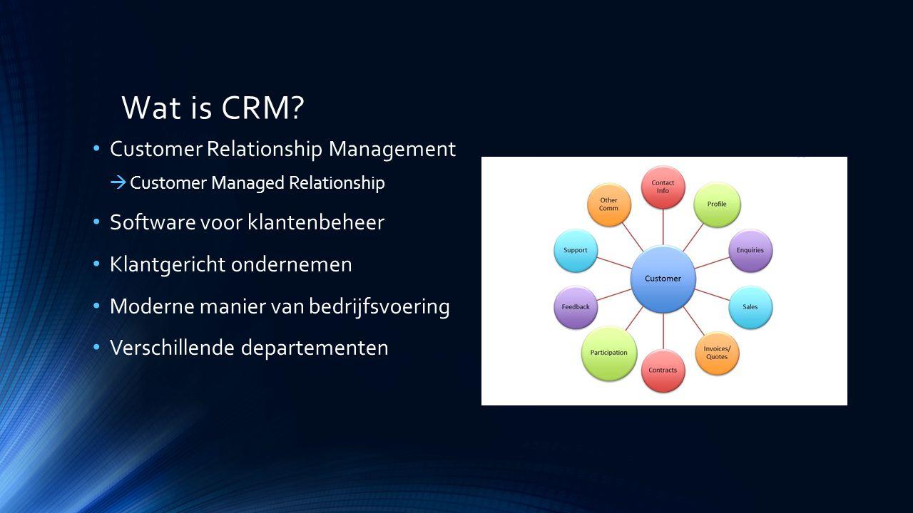 Wat is CRM? Customer Relationship Management  Customer Managed Relationship Software voor klantenbeheer Klantgericht ondernemen Moderne manier van be