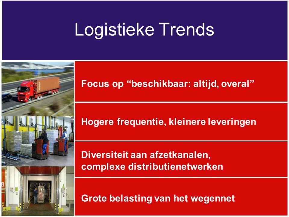 """Logistieke Trends Diversiteit aan afzetkanalen, complexe distributienetwerken Hogere frequentie, kleinere leveringen Focus op """"beschikbaar: altijd, ov"""