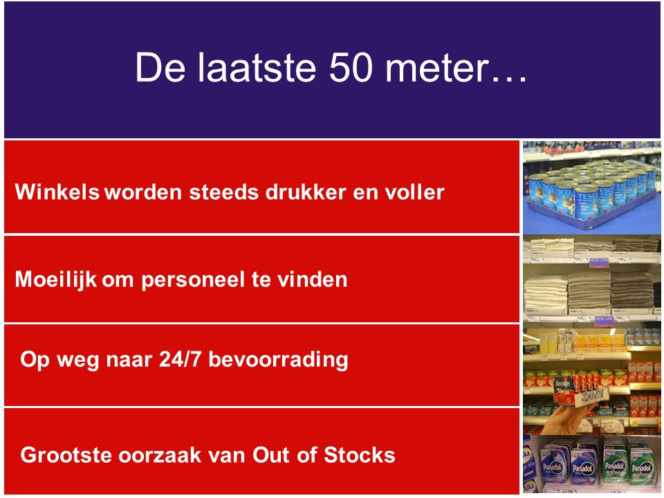 De laatste 50 meter… Op weg naar 24/7 bevoorrading Moeilijk om personeel te vinden Winkels worden steeds drukker en voller Grootste oorzaak van Out of
