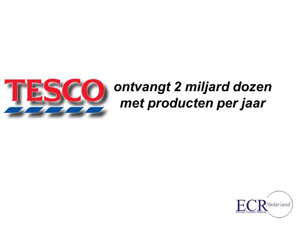 ontvangt 2 miljard dozen met producten per jaar ECR Efficient Consumer Response Nederland