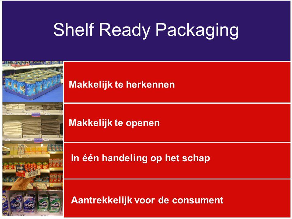 Shelf Ready Packaging In één handeling op het schap Makkelijk te openen Makkelijk te herkennen Aantrekkelijk voor de consument