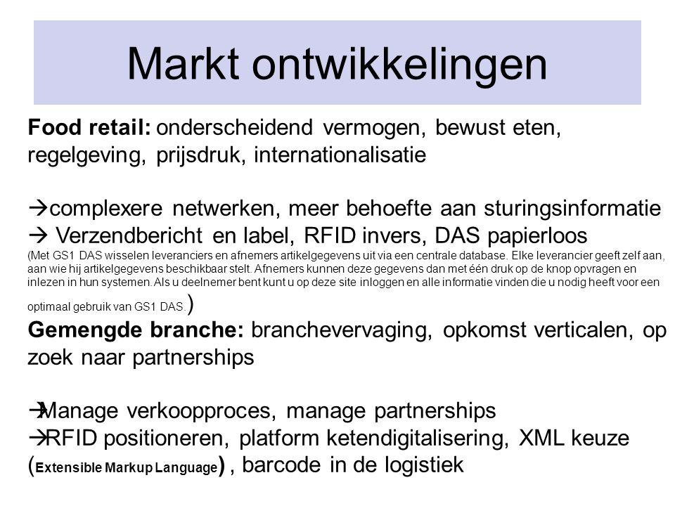 Markt ontwikkelingen Food retail: onderscheidend vermogen, bewust eten, regelgeving, prijsdruk, internationalisatie  complexere netwerken, meer behoe
