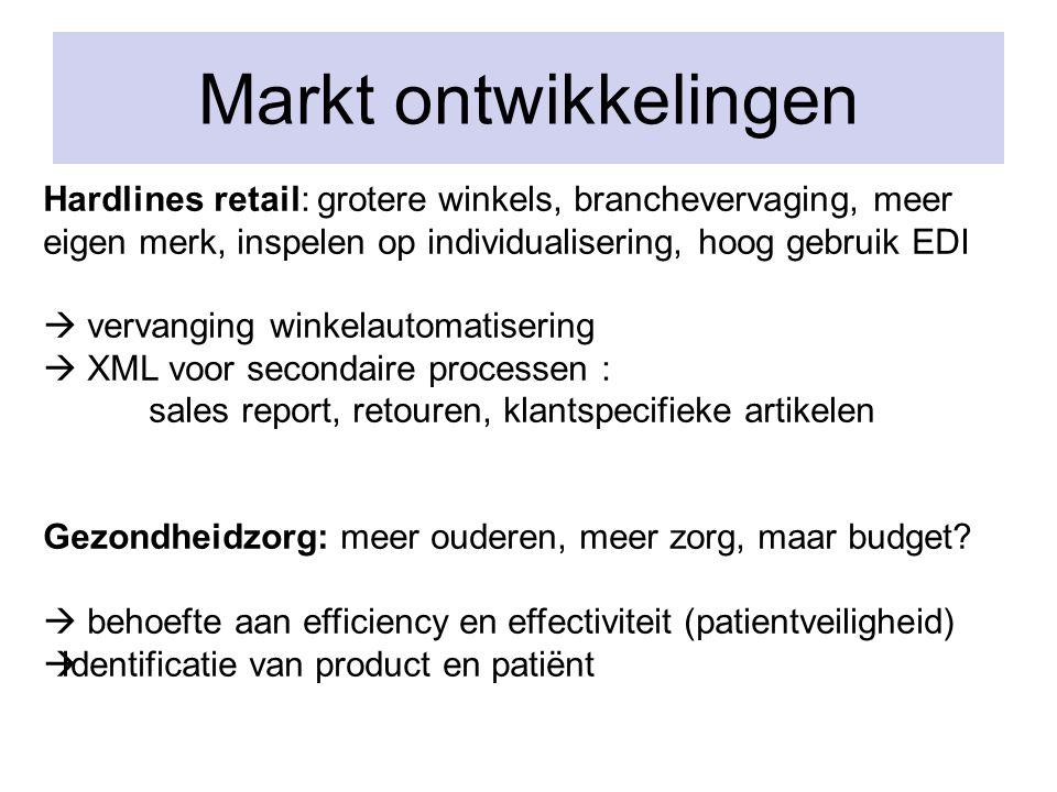 Markt ontwikkelingen Hardlines retail: grotere winkels, branchevervaging, meer eigen merk, inspelen op individualisering, hoog gebruik EDI  vervangin
