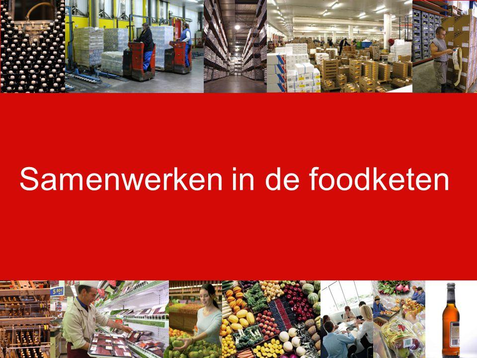 Samenwerken in de foodketen ECR Efficient Consumer Response Nederland