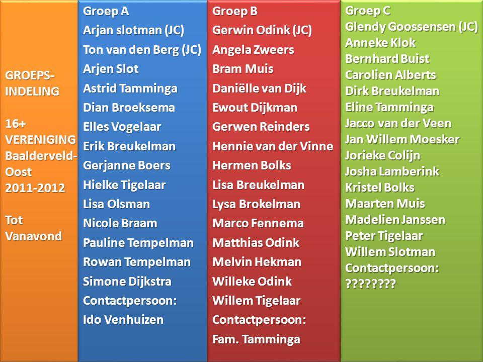 GROEPS-INDELING16+ VERENIGING Baalderveld- Oost 2011-2012 Tot Vanavond GROEPS-INDELING16+ VERENIGING Baalderveld- Oost 2011-2012 Tot Vanavond Groep A